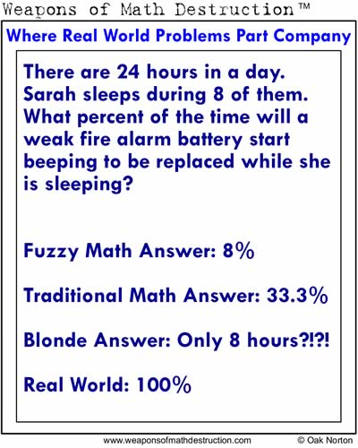 Real World Math Problem